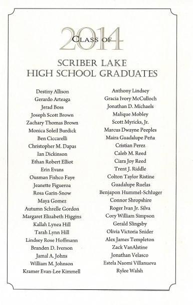 Scriber program