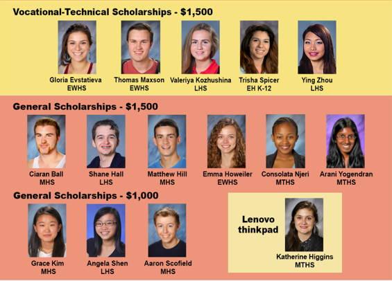 scholar winners 2