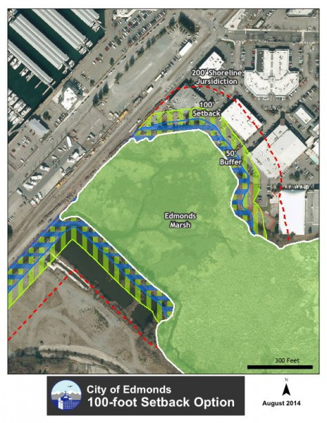"Urban Mixed Use IV buffer setbacks - This map shows the proposed boundaries of buffers, setbacks and the Shoreline jurisdictional area surrounding the Edmonds Marsh as contained in the SMP proposal now before the State Department of Ecology.  The 50-foot buffer zone is a vegetated area that would be managed as an integral part of the natural habitat of the Marsh.  The 100-foot setback defines the area within which no development could take place.  The 200-foot Shoreline jurisdictional boundary reflects the proposal in the SMP update to designate of the Marsh as ""shoreline"" rather than its current designation as ""associated wetland.""  If designated as ""shoreline,"" the provisions of the SMP would apply to surrounding upland areas within 200 feet of the ordinary high water mark, the Shoreline Jurisdictional area.  Under the current designation, these do not apply."