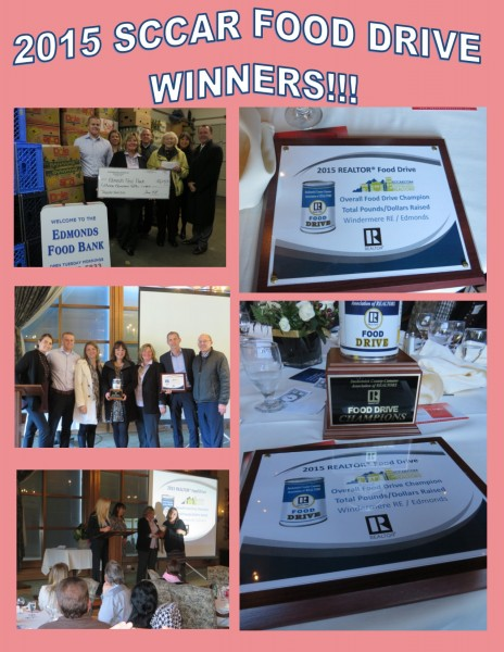 The Windermere Edmonds WA office took home top prize for the Snohomish County-Camano Association of REALTORS® Food Drive! We raised the most pounds and cash of any realtor office in Snohomish County. Our totals - 28,000 pounds of food and $15,000 cash. Our pound and cash equivalent totaled 38,000 pounds raised! All participating offices raised 92,000 pounds (43% of that was our contribution). This is the third year in a row that we have won.