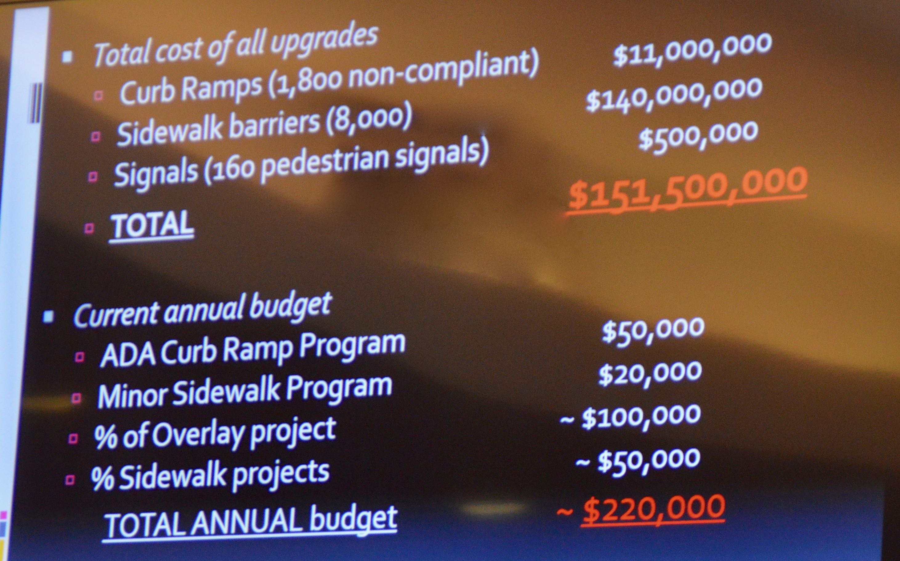 Edmonds City Council Meeting Schedule